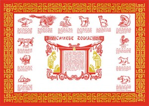 Chinese astrology symbols through Asian art